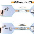 Thumbnail-Photo: PRemote-HD: Turbo transmission of HDTV streams at low bandwidths...