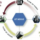 Thumbnail-Photo: Electrolux Selects GT Nexus as Collaborative Cloud-Based Global Freight...