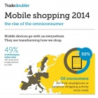 Thumbnail-Photo: Consumers driving new 'twilight shopping' trend...