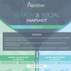 Thumbnail-Photo: Marketers Increased Global Q2 Spend 25% for Search Advertising...
