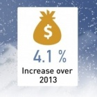 Thumbnail-Photo: Optimism shines as National Retail Federation forecasts holiday sales to...