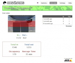 TrueView Occupancy uses a counting algorithm to continuously analyze behavior...