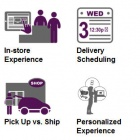 Thumbnail-Photo: Mobile and in-store experience: Retailers struggling to meet expectations...