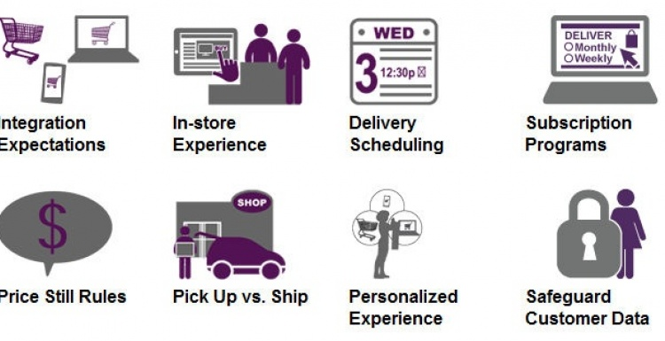 Photo: Mobile and in-store experience: Retailers struggling to meet expectations...