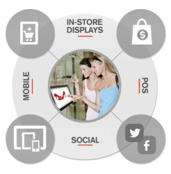 Kiosk systems have already become indispensable in retail as an intelligent...