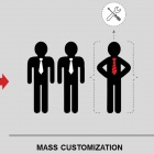 Thumbnail-Photo: Researchers see role of narcissism in customized products...