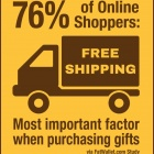 Thumbnail-Photo: Free Shipping Day hacks assure gifts get delivered on time...