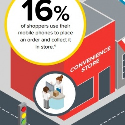 Thumbnail-Photo: Differentiate with delivery: Why Click  & Collect should be part of your...