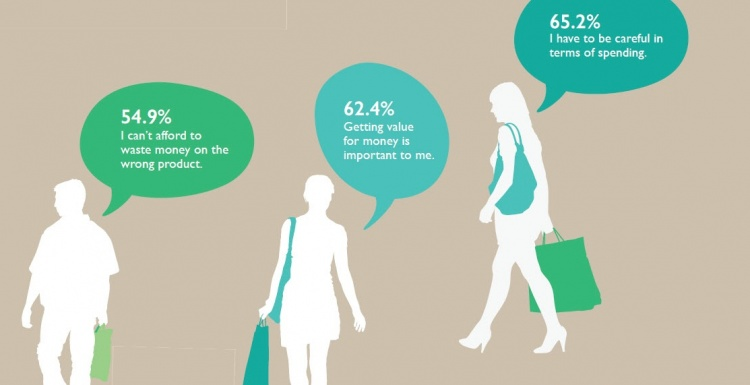 Photo: Just how loyal are customers to retailers?