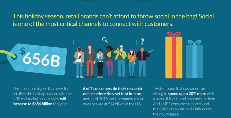 Photo: Retail brands set up shop on social media in time for holidays...