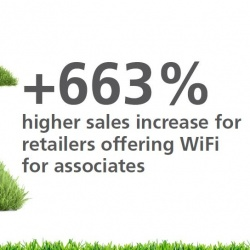 Thumbnail-Photo: NCR and IHL Group Research Report reveals high-growth retailers spend 69...