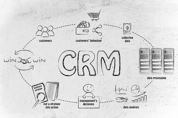 The CRM must have sophisticated, multidimensional customer segmentation through...