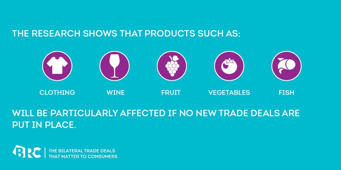 Graphics: Infographics about affected products without new trade deals;...