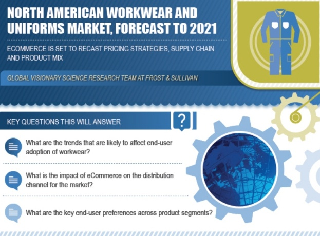 North American Workwear and Uniforms Market, Forecast to 2021...
