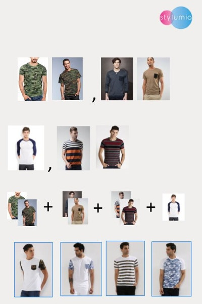 Overview of several shirts in different styles; copyright: Screenshot Stylumia;...