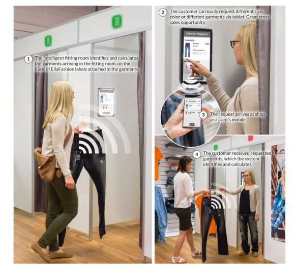 Photo: Digital fitting room application for fashion retailers...